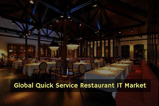 Quick Service Restaurant IT Market Business Strategies,