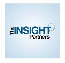 Postpartum Hemorrhage Market 2027 Future Scope and Industry Trend Analysis