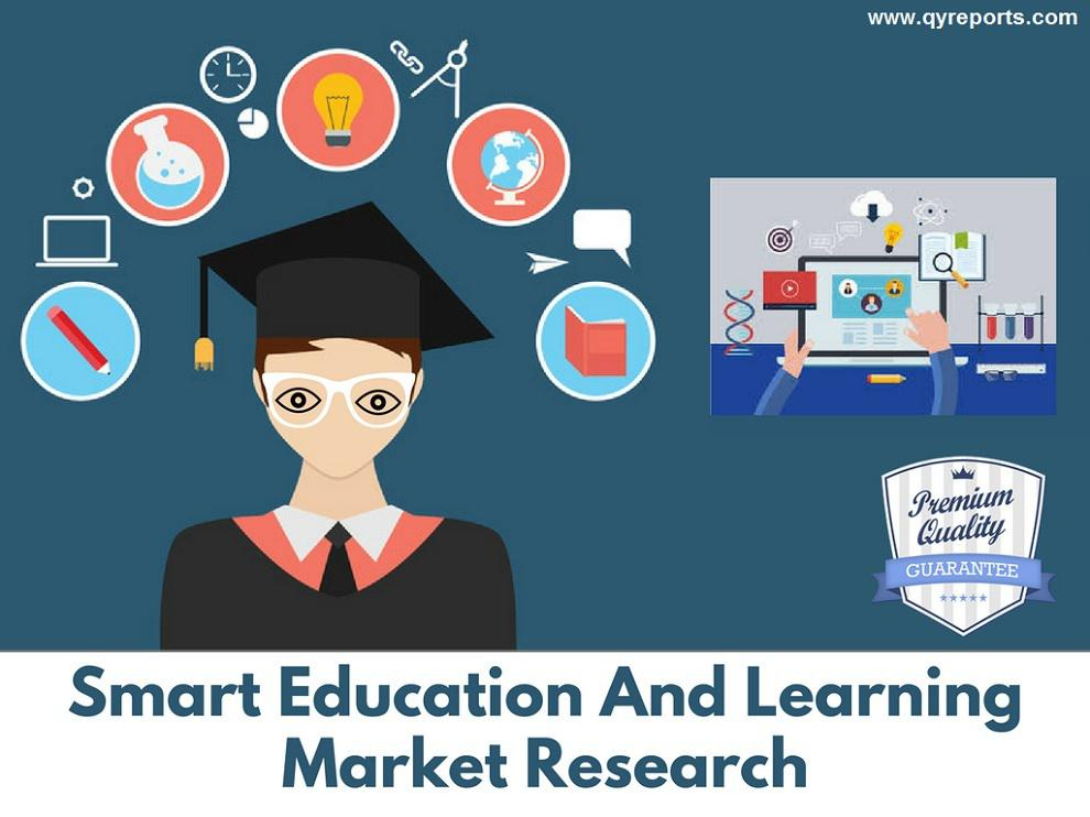 Smart Education and Learning Market Growing at CAGR of +22%