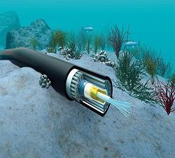 Submarine Fiber Cable Market