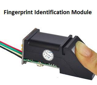 Fingerprint Identification Module Market