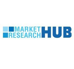 Global Hydraulic Scissor Lift Market Insights Share, Growth,