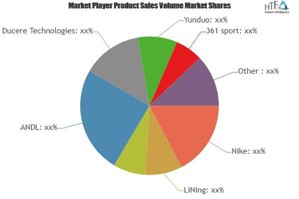 Smart Shoes Market is Booming Worldwide| Nike, LiNing, Adidas,