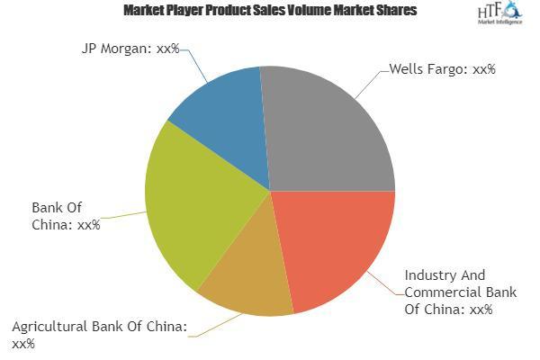 Lending & Payments Market