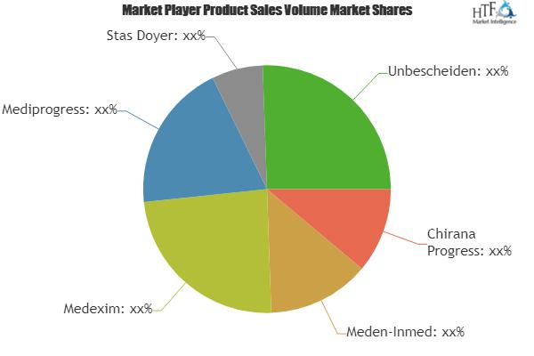 Spa Massage Machine Market to Witness Massive Growth| Chirana
