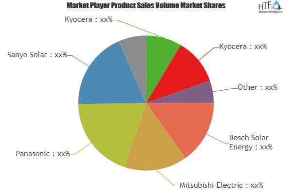 Solar PV Generators Market