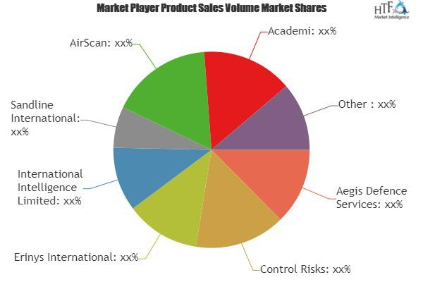 Private Military Services Market is Booming  Control Risks,