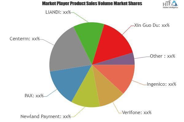 POS Terminal Devices Market