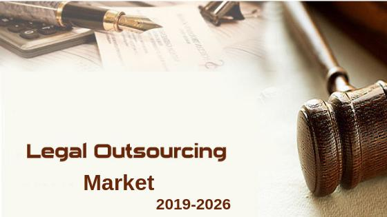 Legal Outsourcing Market