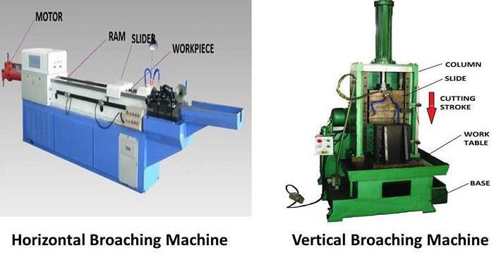 Broaching Machine Market