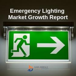 Emergency Light market Report by the top competitors Like