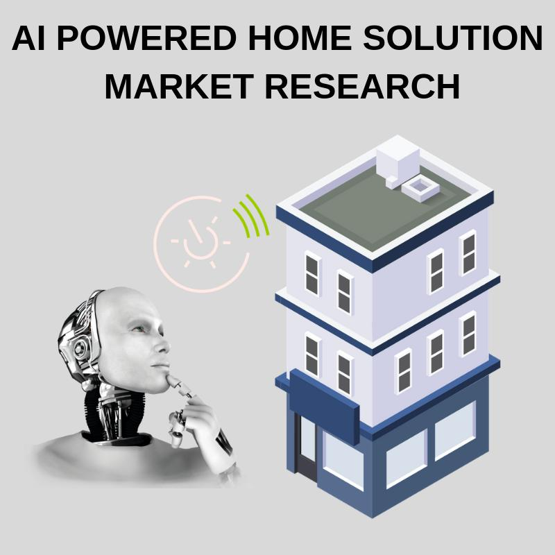 AI Powered Home Solution Market estimated to grow at a CAGR