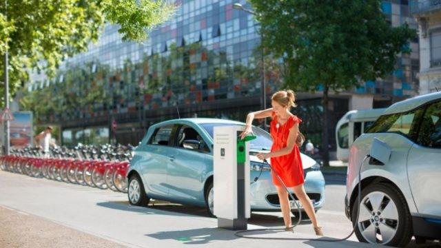 Analysis of Latest Fact - Global EV Charging Solution Market 2019