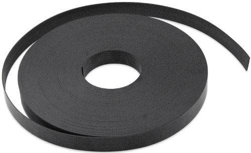 Flexible Strip Magnets Market Size, Share, Development by 2023