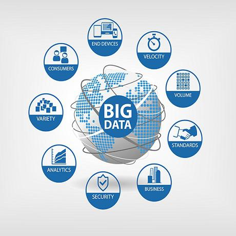 Big Data and Analytics Market Global Forecast, Top Product From
