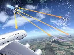 Commercial Aircraft Communication System Market