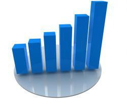 Digital Commerce Applications Market