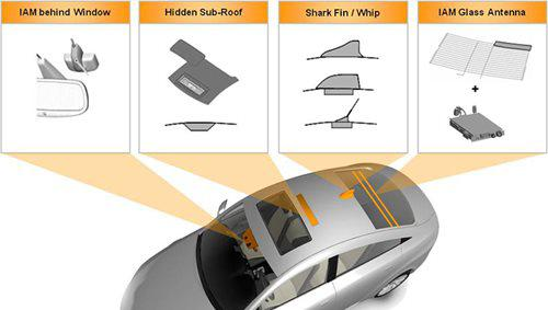 Automotive Smart Antenna Market