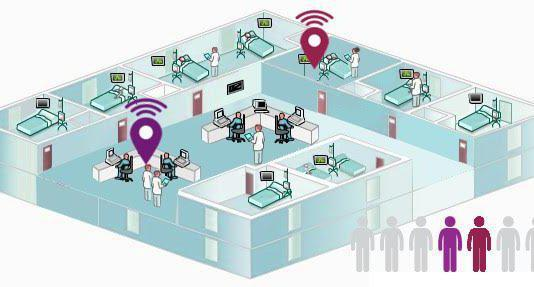 Real-Time Locating Systems (RTLS) Market - Global Industry