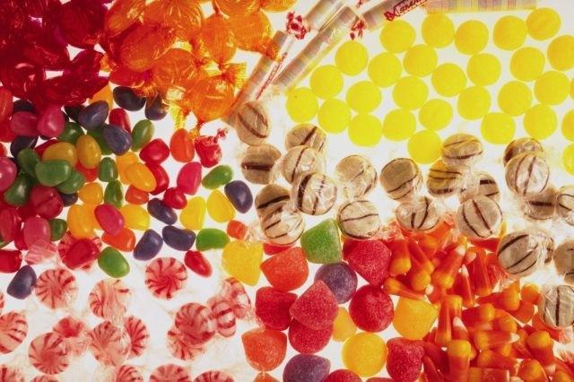 Confectioneries Market