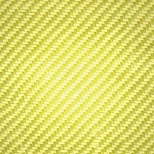 Global Aramid Fiber Market to Grow at a CAGR over 11.03% from 2018