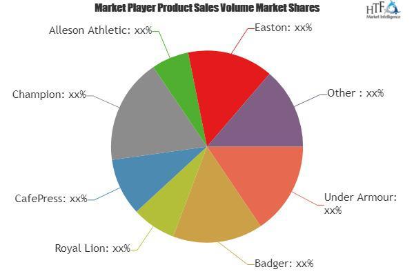 Baseball Apparel Market