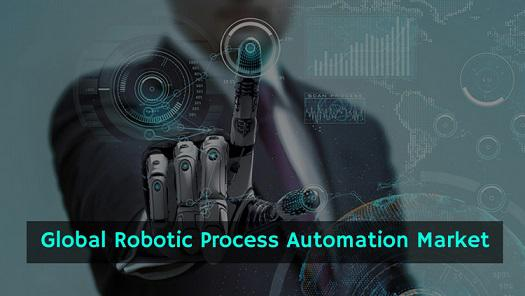 Robotic Process Automation Market Business Opportunities,