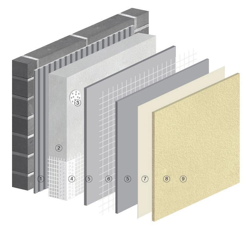 Global Exterior Insulation and Finish System (EIFS) Market
