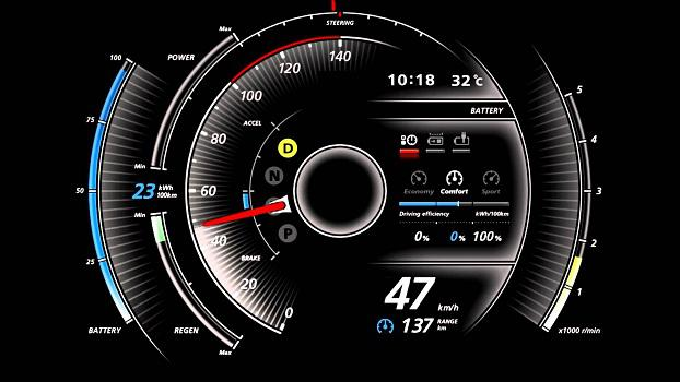 Global Instrument Cluster Market to 2025 (3.8% CAGR Expected)