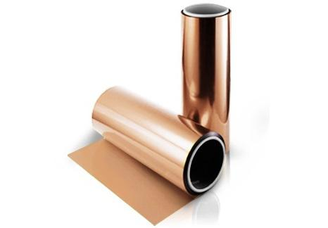 Lithium-ion Battery Foil Market: Competitive Dynamics & Global