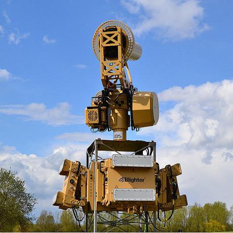 Counter UAV (C-UAV) Technologies Market Global Forecast, Top