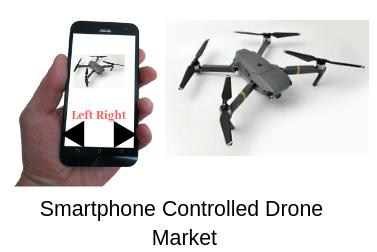 Insights the Growth on Global Smartphone Controlled Drone