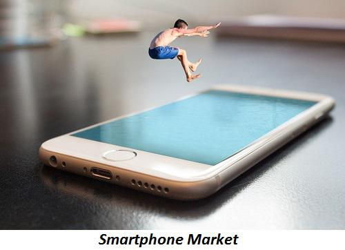 Study Report on Global Smartphone Market by 2019-2026 with Key