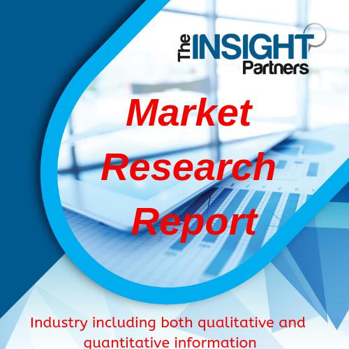 Orthopedic Software Market