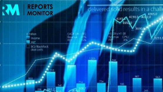 B2B Mobile Commerce Market