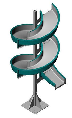 Global Spiral Chute Market to Witness a Pronounce Growth During