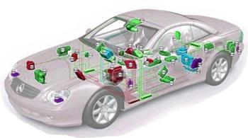 Automotive Electronics Control Unit (ECU)