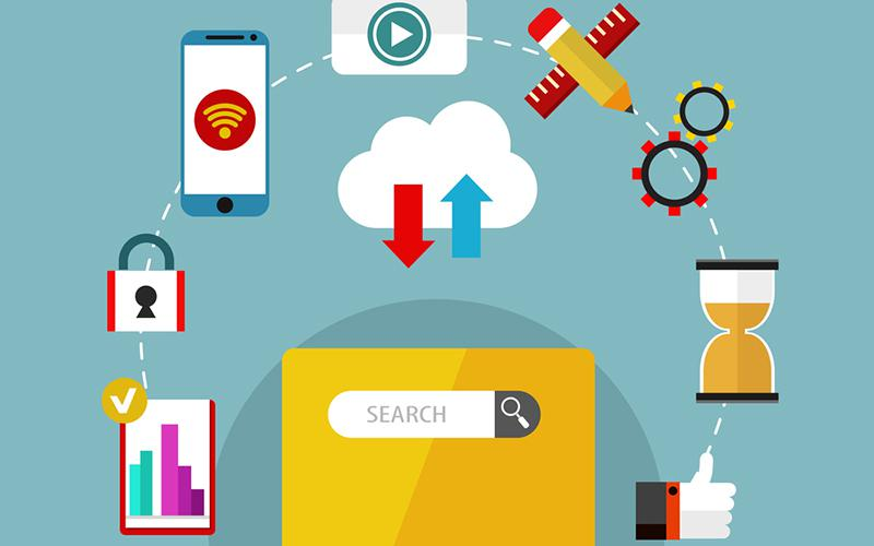 Digital Marketing Plan Software Market future Growth By Adobe