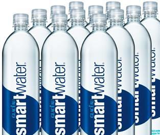 Smart Water Product Market