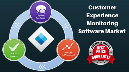 New Study Report on Customer Experience Monitoring Software