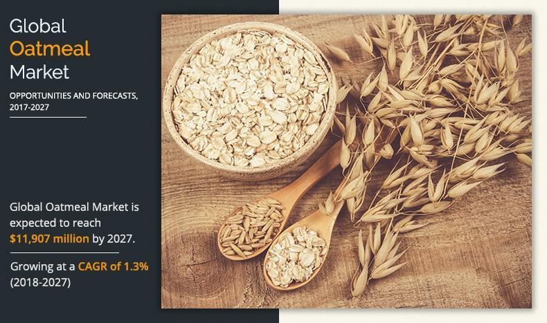 Oatmeal Market by Type (Whole Oat Groats, Steel Cut Oats,