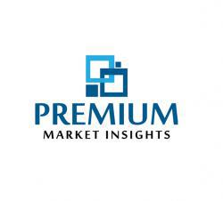Payments Landscape in Malaysia | Premium Market Insights