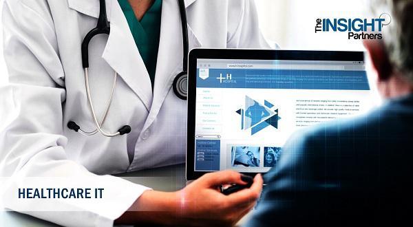Wireless Health Market to 2025