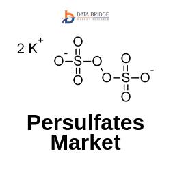 Persulfates Market Repot Analysis: PeroxyChem, United