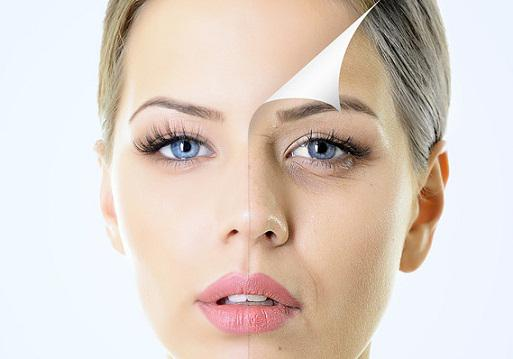 Anti-Aging Market Growth Analysis and Future Prospective