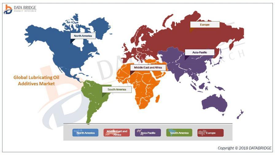 Global Lubricating Oil Additives Market