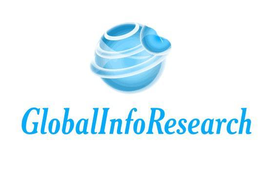 Global Sensor for Dynamic Platfrom Stabilization Market