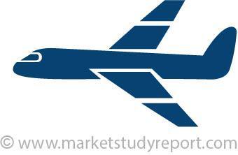 Aircraft Plastics Market Forecast
