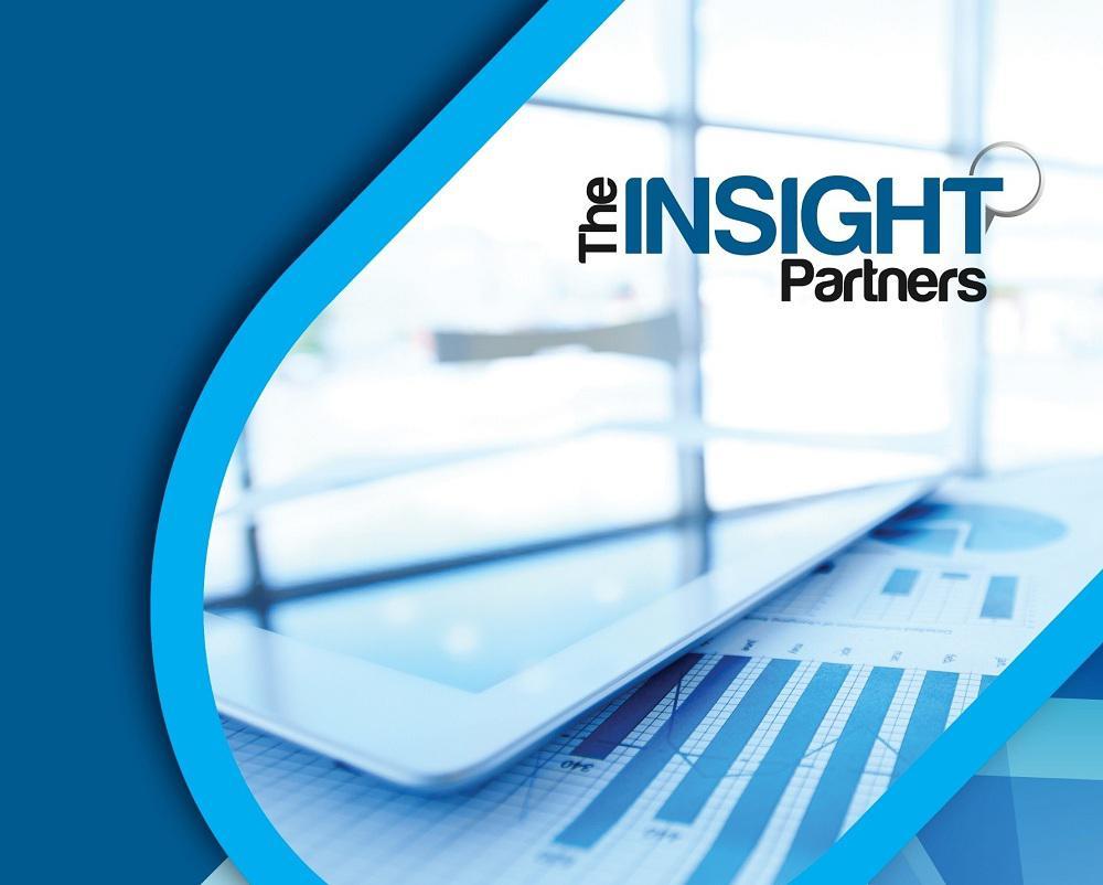 Tokenization Market 2027 Global Analysis By Key Players–