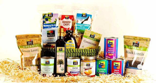 Private Labels Food and Beverages Market